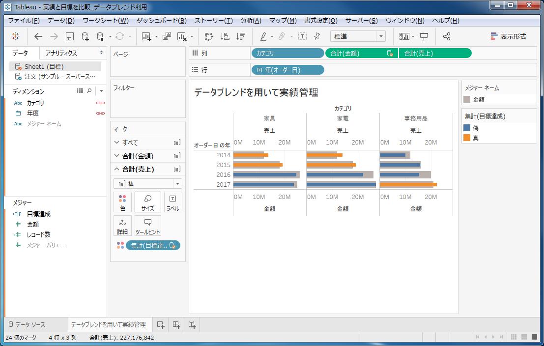 データブレンドを用いて実績管理