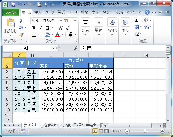 目標と実績_元データ