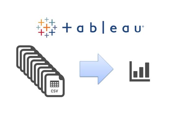 Tableauの複数データの取扱いについて(概要編)