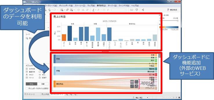 ダッシュボード拡張機能イメージ