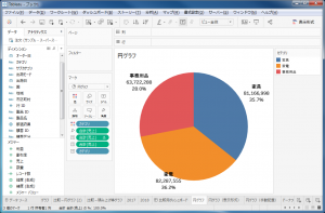 Tableau円グラフ