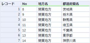 サンプルファイル(関東)
