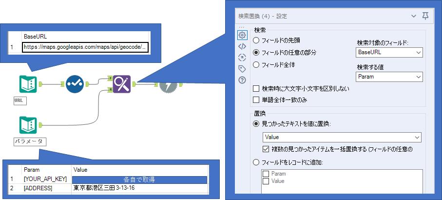 URL作成